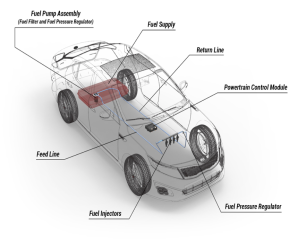 FuelSystemOverview